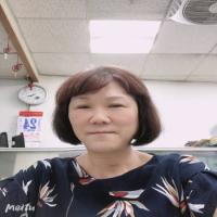 https://www.bounbang.com/avatar/small/908c0d5928e3ed20d9f5a6f43aa80578.jpg
